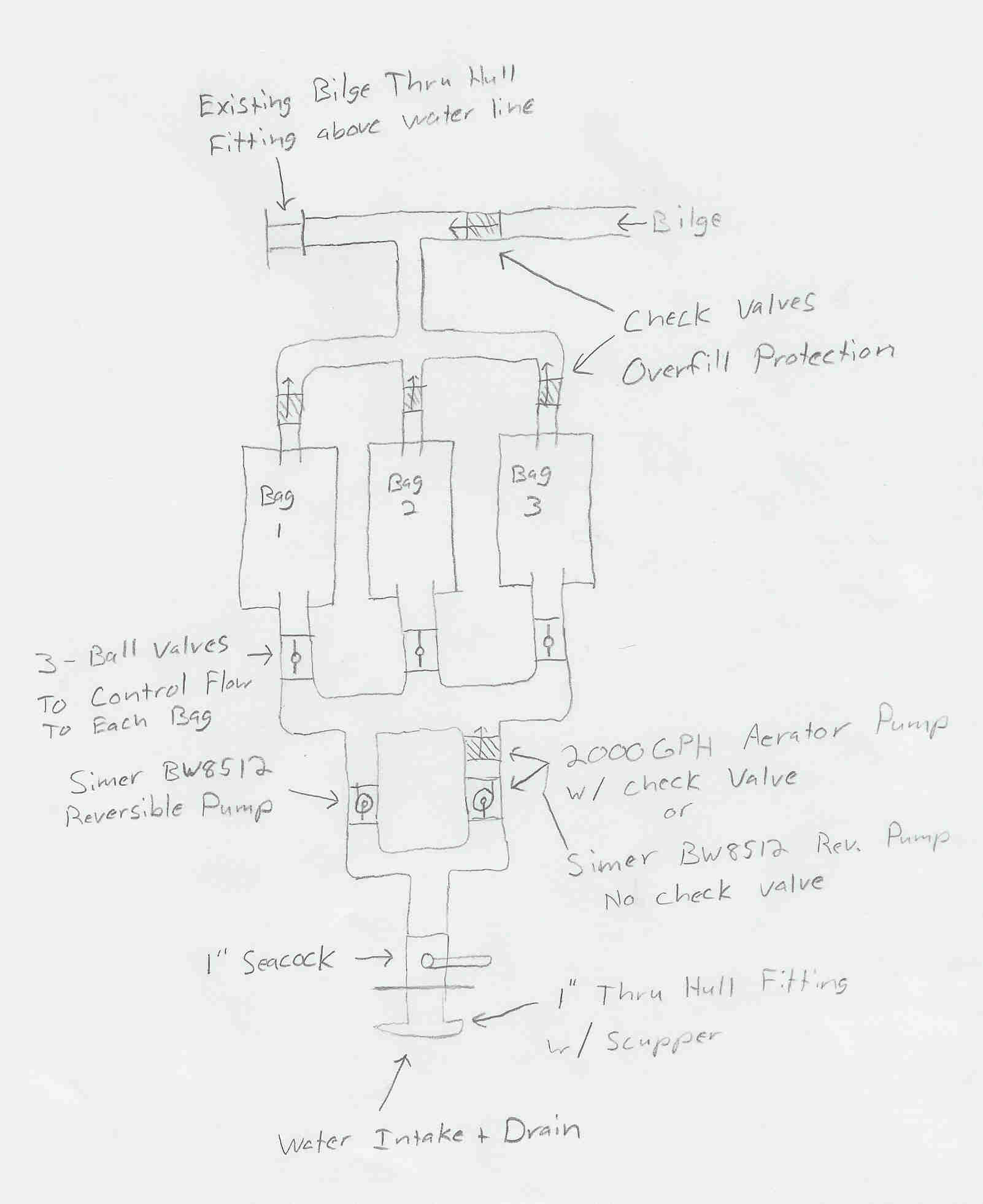 ballast_diagram wakeboarder custom ballast diagram & wiring questions? simer bw8512 simer pump wiring diagram at n-0.co
