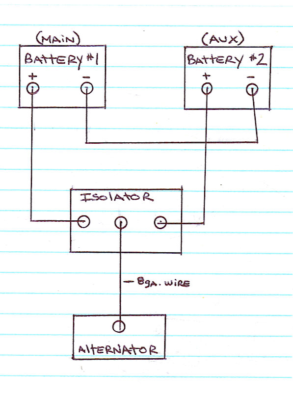 dual_battery_set_up_174 perko battery switch wiring diagram roslonek net,Perko Marine Battery Switch Wiring Diagram