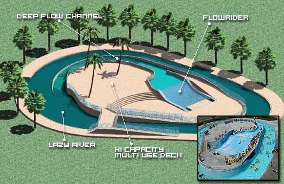 Building A Lazy River In Backyard : Wakeboarder  Ideas needed for amateur WaveLoch project